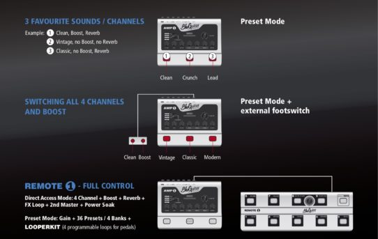 BluGuitar AMP1 - Part.7 Switching Options For AMP1